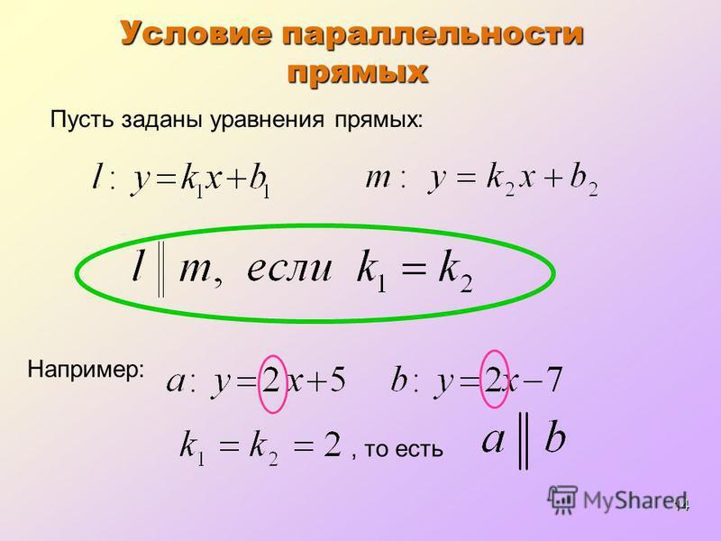 14 Условие параллельности прямых Например: Пусть заданы уравнения прямых:, то есть