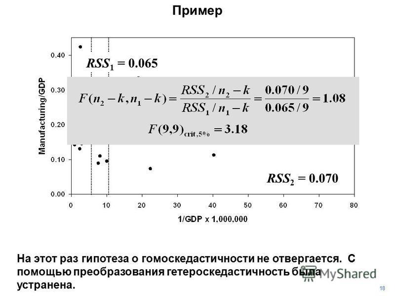 18 Пример На этот раз гипотеза о гомоскедастичности не отвергается. С помощью преобразования гетероскедастичность была устранена. RSS 2 = 0.070 RSS 1 = 0.065
