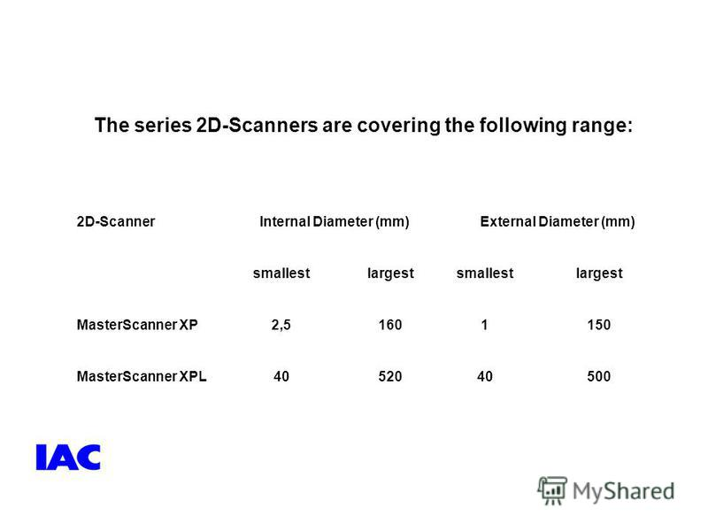 The series 2D-Scanners are covering the following range: 2D-ScannerInternal Diameter (mm)External Diameter (mm) smallestlargestsmallestlargest MasterScanner XP2,51601150 MasterScanner XPL4052040500