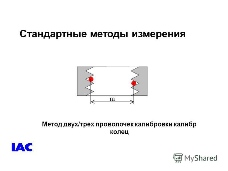 Стандартные методы измерения Метод двух/трех проволочек калибровки калибр колец