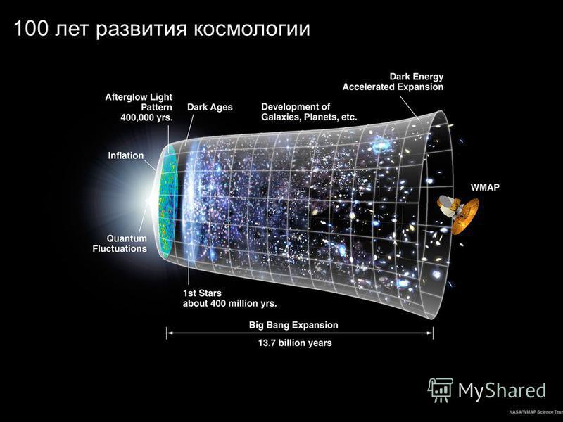 100 лет развития космологии