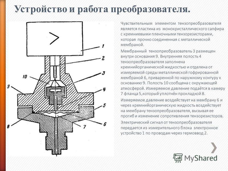 Чувствительным элементом тензопреобразователя является пластина из монокристаллического сапфира с кремниевыми пленочными тензорезисторами, которая прочно соединенная с металлической мембраной. Мембранный тензопреобразователь 3 размещен внутри основан