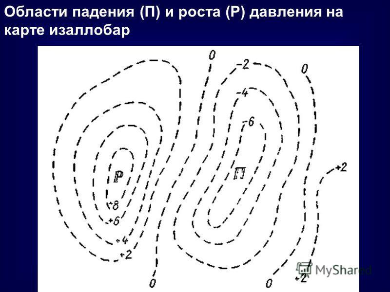 Области падения (П) и роста (P) давления на карте изаллобар