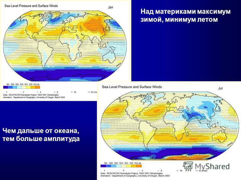 Над материками максимум зимой, минимум летом Чем дальше от океана, тем больше амплитуда