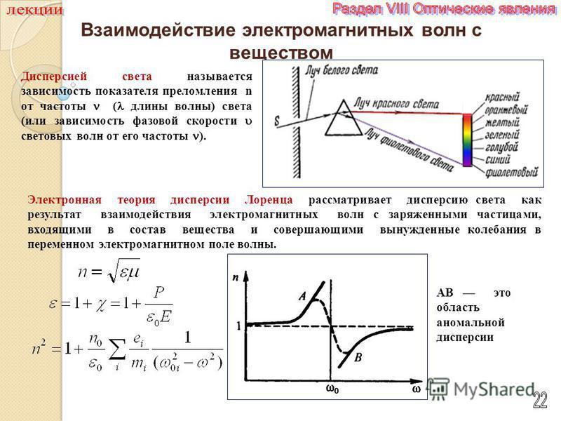 Взаимодействие электромагнитных волн с веществом Дисперсией света называется зависимость показателя преломления n от частоты ( длины волны) света (или зависимость фазовой скорости световых волн от его частоты ). Электронная теория дисперсии Лоренца р