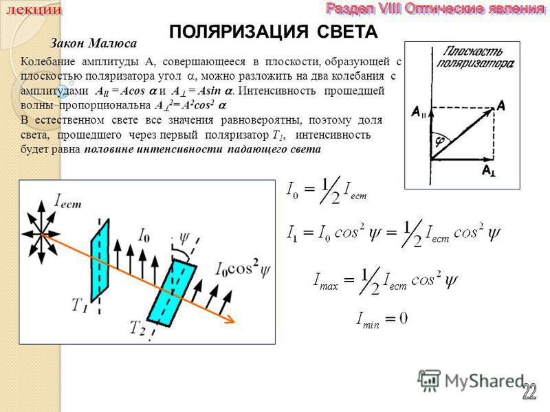 Закон Малюса Колебание амплитуды A, совершающееся в плоскости, образующей с плоскостью поляризатора угол, можно разложить на два колебания с амплитудами A ll = Acos и A = Asin. Интенсивность прошедшей волны пропорциональна A 2 = A 2 cos 2 В естествен
