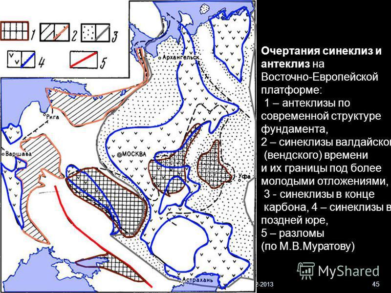 геологи-лекция-12-2013 45 Очертания синеклиз и антеклиз на Восточно-Европейской платформе: 1 – антеклизы по современной структуре фундамента, 2 – синеклизы валдайского (вендского) времени и их границы под более молодыми отложениями, 3 - синеклизы в к
