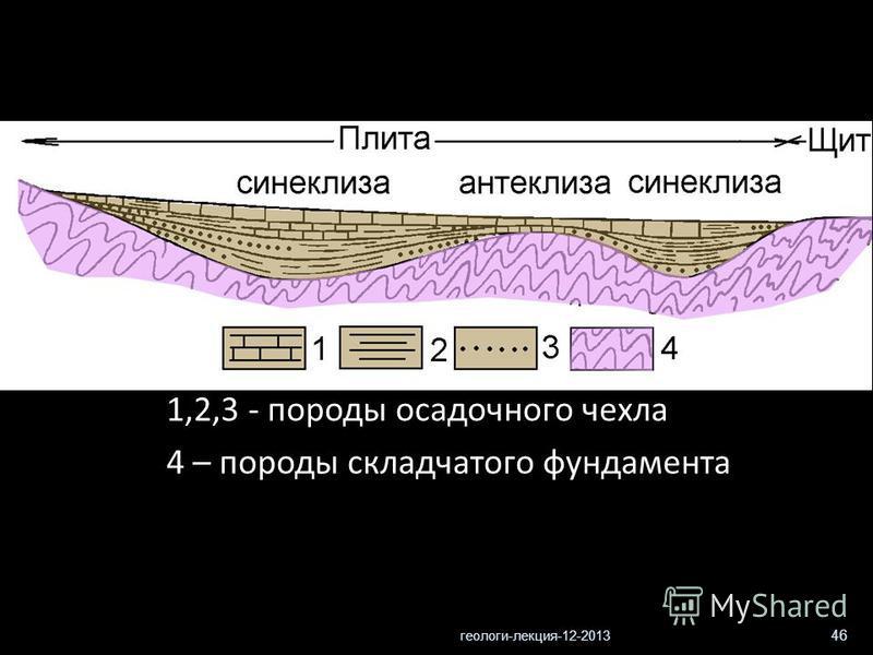 геологи-лекция-12-2013 46 1,2,3 - породы осадочного чехла 4 – породы складчатого фундамента