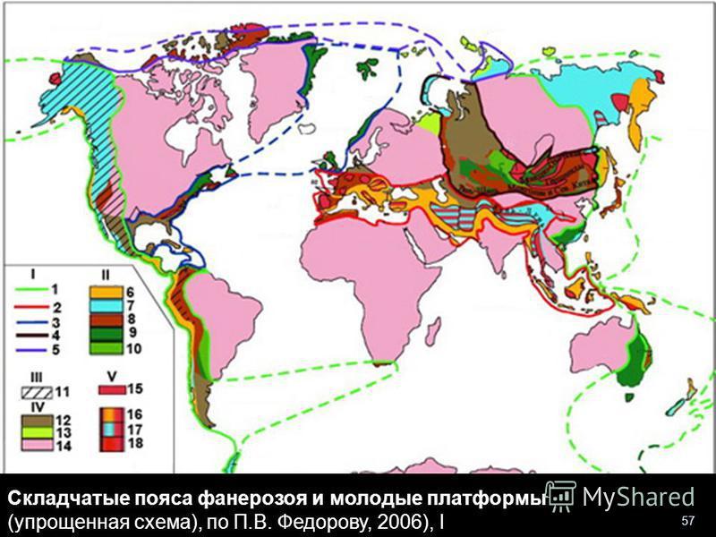 геологи-лекция-12-2013 57 Складчатые пояса фанерозоя и молодые платформы (упрощенная схема), по П.В. Федорову, 2006), I