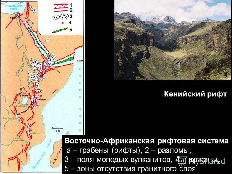 геологи-лекция-12-2013 65 Восточно-Африканская рифтовая система а – грабены (рифты), 2 – разломы, 3 – поля молодых вулканитов, 4 – вулканы, 5 – зоны отсутствия гранитного слоя Кенийский рифт