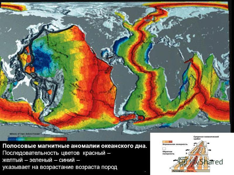 геологи-лекция-12-2013 74 Полосовые магнитные аномалии океанского дна. Последовательность цветов красный – желтый – зеленый – синий – указывает на возрастание возраста пород