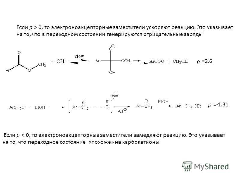 Если > 0, то электронно акцепторные замстители ускоряют реакцию. Это указывает на то, что в переходном состоянии генерируются отрицательные заряды =2.6 =-1.31 Если < 0, то электронно акцепторные замстители замедляют реакцию. Это указывает на то, что