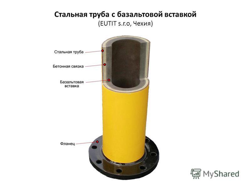 Стальная труба с базальтовой вставкой (EUTIT s.r.o, Чехия)