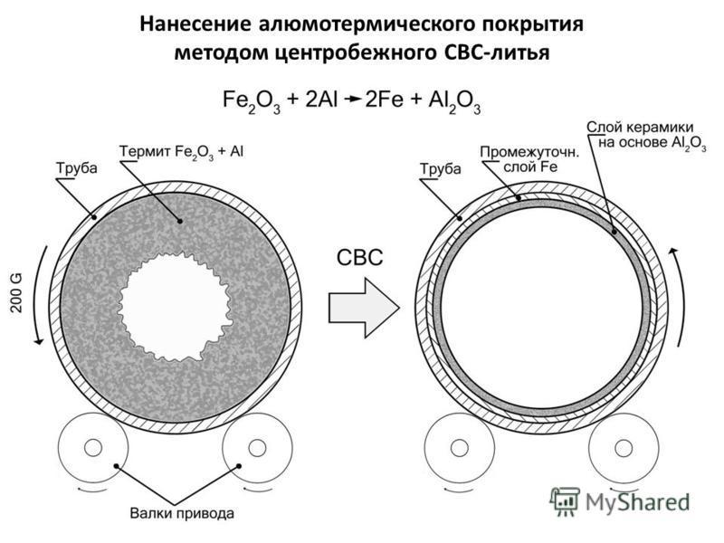 Нанесение алюмотермического покрытия методом центробежного СВС-литья