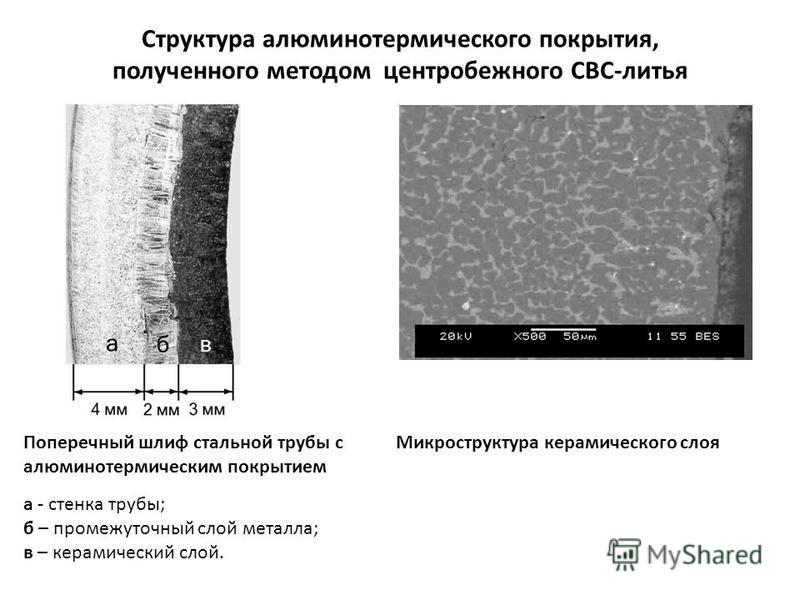 Структура алюминотермического покрытия, полученного методом центробежного СВС-литья Поперечный шлиф стальной трубы с алюминотермическим покрытием а - стенка трубы; б – промежуточный слой металла; в – керамический слой. Микроструктура керамического сл