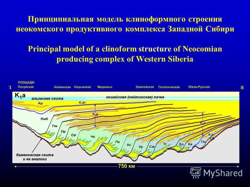 8 Принципиальная модель клиноформного строения неокомского продуктивного комплекса Западной Сибири Principal model of a clinoform structure of Neocomian producing complex of Western Siberia
