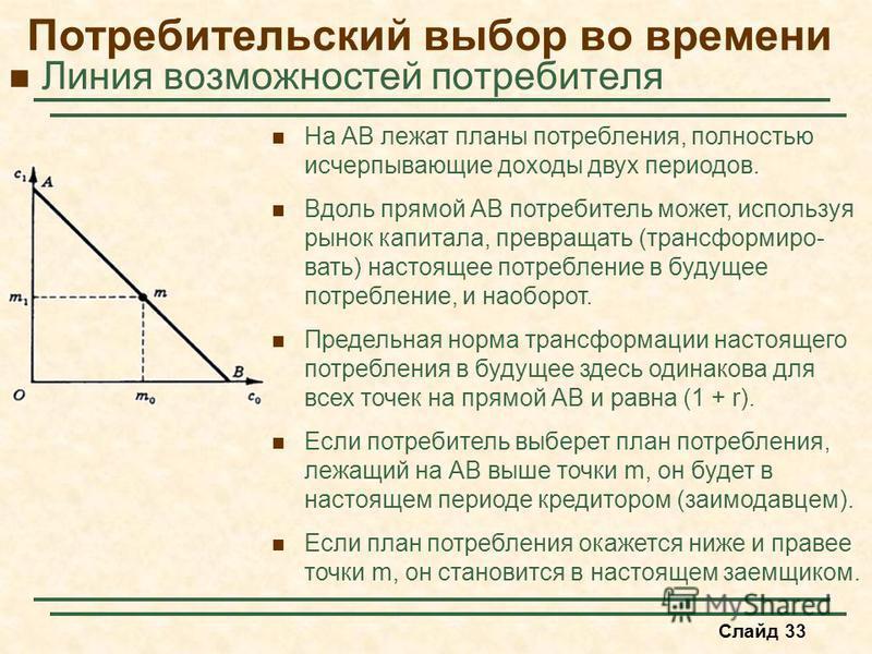 Слайд 33 Потребительский выбор во времени Линия возможностей потребителя На АВ лежат планы потребления, полностью исчерпывающие доходы двух периодов. Вдоль прямой АВ потребитель может, используя рынок капитала, превращать (трансформировать) настоящее