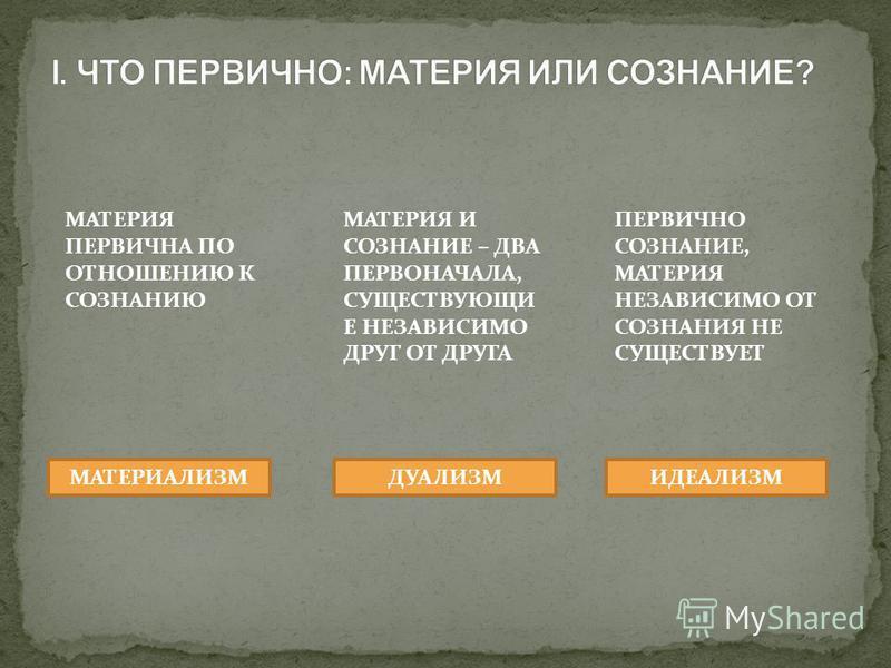 МАТЕРИЯ ПЕРВИЧНА ПО ОТНОШЕНИЮ К СОЗНАНИЮ МАТЕРИЯ И СОЗНАНИЕ – ДВА ПЕРВОНАЧАЛА, СУЩЕСТВУЮЩИ Е НЕЗАВИСИМО ДРУГ ОТ ДРУГА ПЕРВИЧНО СОЗНАНИЕ, МАТЕРИЯ НЕЗАВИСИМО ОТ СОЗНАНИЯ НЕ СУЩЕСТВУЕТ МАТЕРИАЛИЗМИДЕАЛИЗМДУАЛИЗМ