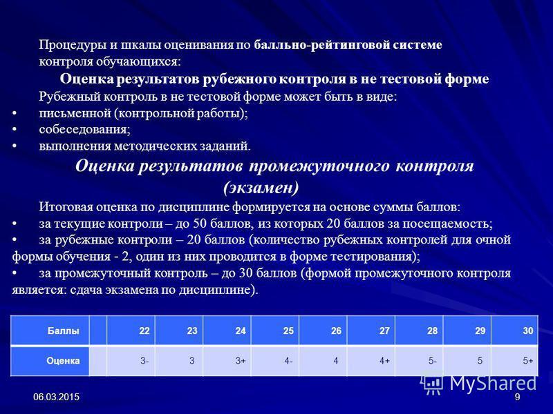 06.03.20159 Баллы 0222324252627282930 Оценка 23-33+4-44+5-55+ Процедуры и шкалы оценивания по балльно-рейтинговой системе контроля обучающихся: Оценка результатов рубежного контроля в не тестовой форме Рубежный контроль в не тестовой форме может быть