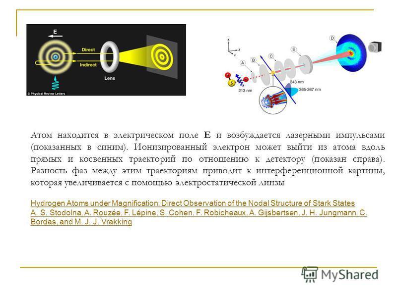 Атом находится в электрическом поле Е и возбуждается лазерными импульсами (показанных в синим). Ионизированный электрон может выйти из атома вдоль прямых и косвенных траекторий по отношению к детектору (показан справа). Разность фаз между этим траект