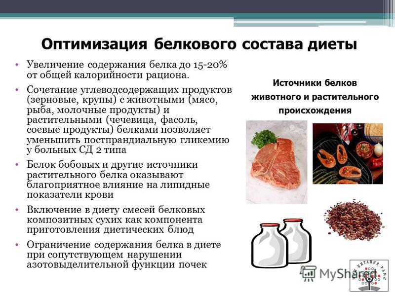 Оптимизация белкового состава диеты Увеличение содержания белка до 15-20% от общей калорийности рациона. Сочетание углеводсодержащих продуктов (зерновые, крупы) с животными (мясо, рыба, молочные продукты) и растительными (чечевица, фасоль, соевые про