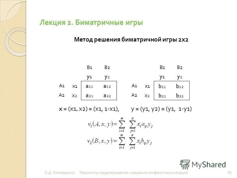 Лекция 2. Биматричные игры Метод решения биматричной игры 2 х 2 x = ( х 1, х 2) = ( х 1, 1- х 1), у = ( у 1, у 2) = ( у 1, 1- у 1) 10 О. Д. Кичмаренко Теория игр : моделирование и решение конфликтных ситуаций В1В1 В2В2 y1y1 y2y2 А1А1 х 1 х 1 а 11 а 1