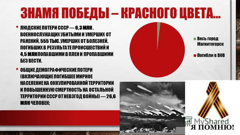 ЗНАМЯ ПОБЕДЫ – КРАСНОГО ЦВЕТА… ЛЮДСКИЕ ПОТЕРИ СССР 6,3 МЛН. ВОЕННОСЛУЖАЩИХ УБИТЫМИ И УМЕРШИХ ОТ РАНЕНИЙ, 555 ТЫС. УМЕРШИХ ОТ БОЛЕЗНЕЙ, ПОГИБШИХ В РЕЗУЛЬТАТЕ ПРОИСШЕСТВИЙ И 4,5 МЛН ПОПАВШИМИ В ПЛЕН И ПРОПАВШИМИ БЕЗ ВЕСТИ. ОБЩИЕ ДЕМОГРАФИЧЕСКИЕ ПОТЕРИ