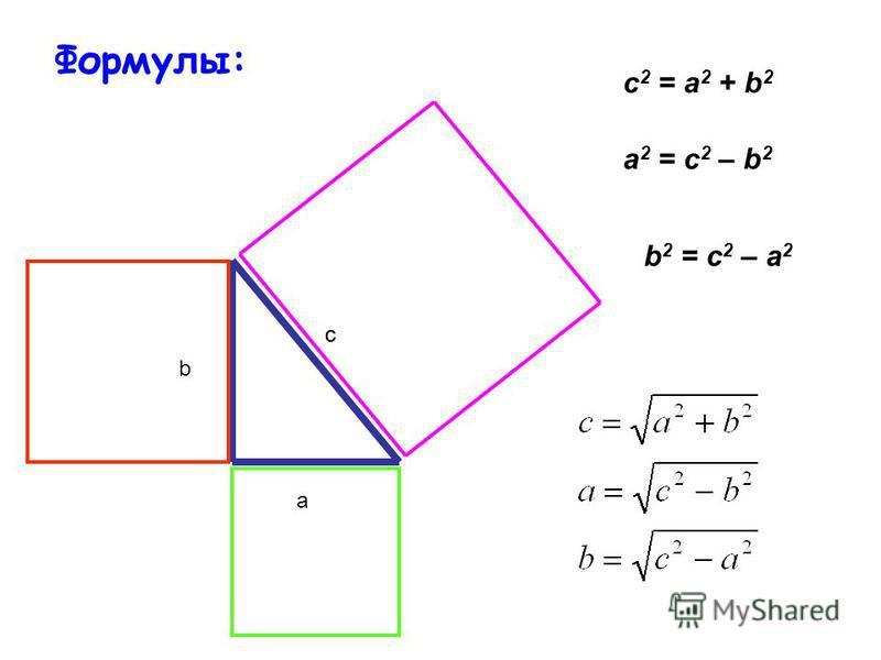 a b c 2 = a 2 + b 2 c a 2 = c 2 – b 2 b 2 = c 2 – a 2 Формулы: с