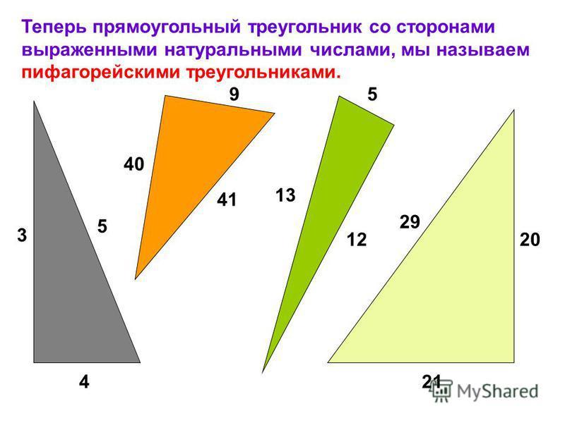 Теперь прямоугольный треугольник со сторонами выраженными натуральными числами, мы называем пифагорейскими треугольниками. 3 4 5 9 40 41 5 12 13 20 21 29