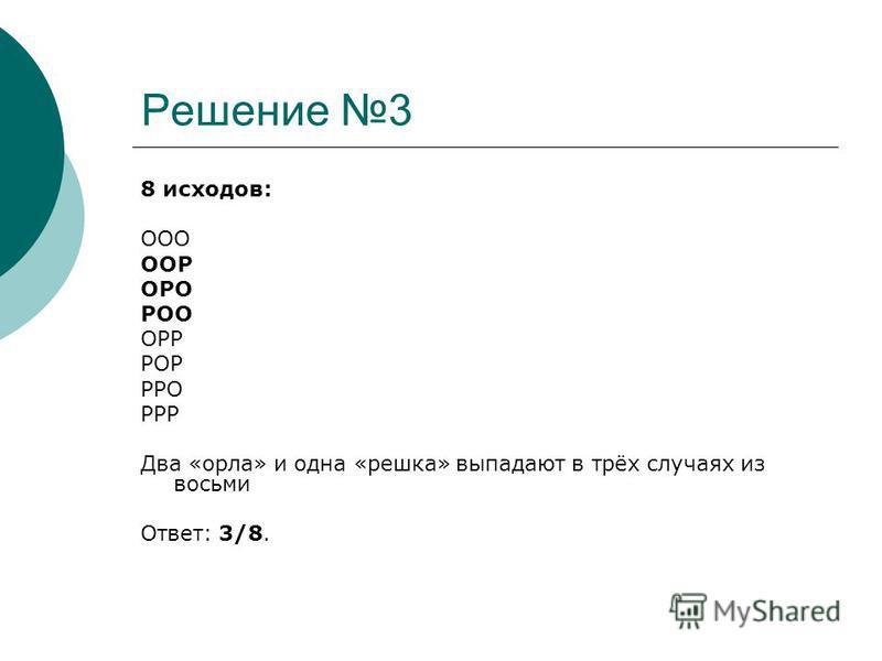Решение 3 8 исходов: ООО ООР ОРО РОО ОРР РОР РРО РРР Два «орла» и одна «решка» выпадают в трёх случаях из восьми Ответ: 3/8.