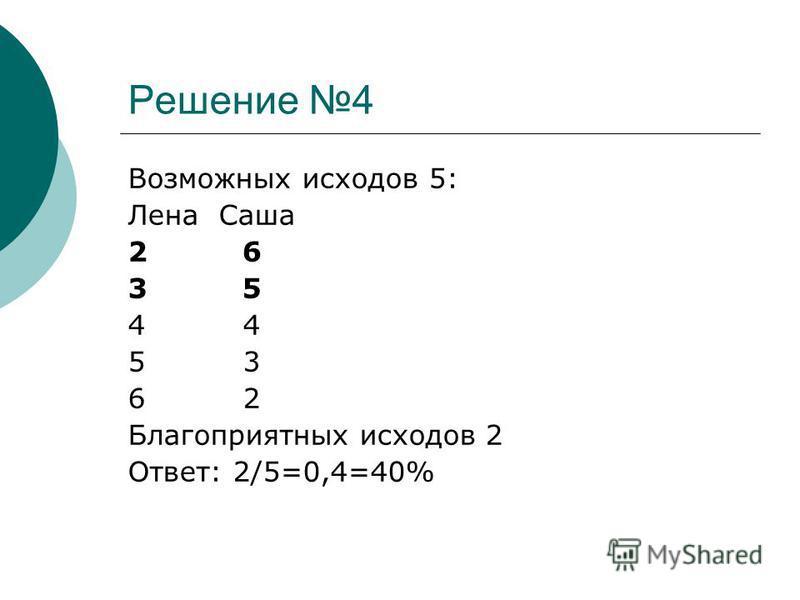 Решение 4 Возможных исходов 5: Лена Саша 2 6 3 5 4 5 3 6 2 Благоприятных исходов 2 Ответ: 2/5=0,4=40%