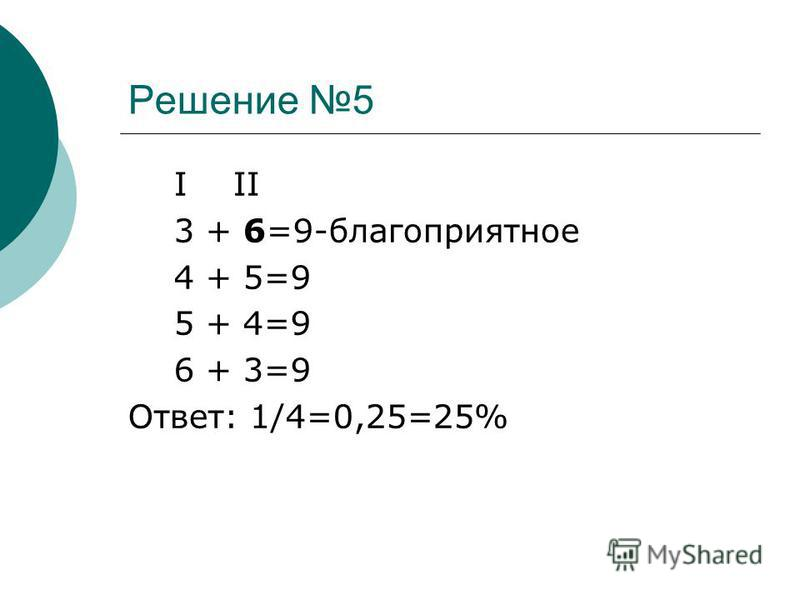 Решение 5 I II 3 + 6=9-благоприятное 4 + 5=9 5 + 4=9 6 + 3=9 Ответ: 1/4=0,25=25%