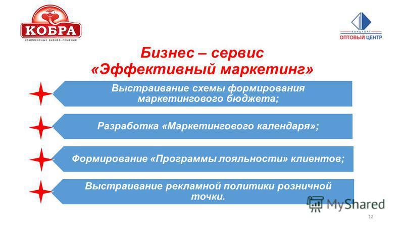 Бизнес – сервис «Эффективный маркетинг» Выстраивание схемы формирования маркетингового бюджета; Разработка «Маркетингового календаря»; Формирование «Программы лояльности» клиентов; Выстраивание рекламной политики розничной точки. 12