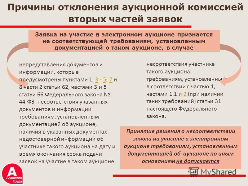 Причины отклонения аукционной комиссией вторых частей заявок Заявка на участие в электронном аукционе признается не соответствующей требованиям, установленным документацией о таком аукционе, в случае Принятие решения о несоответствии заявки на участи