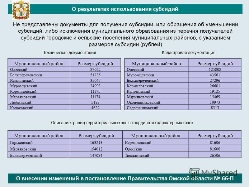 О результатах использования субсидий О внесении изменений в постановление Правительства Омской области 66-П Не представлены документы для получения субсидии, или обращения об уменьшении субсидий, либо исключения муниципального образования из перечня