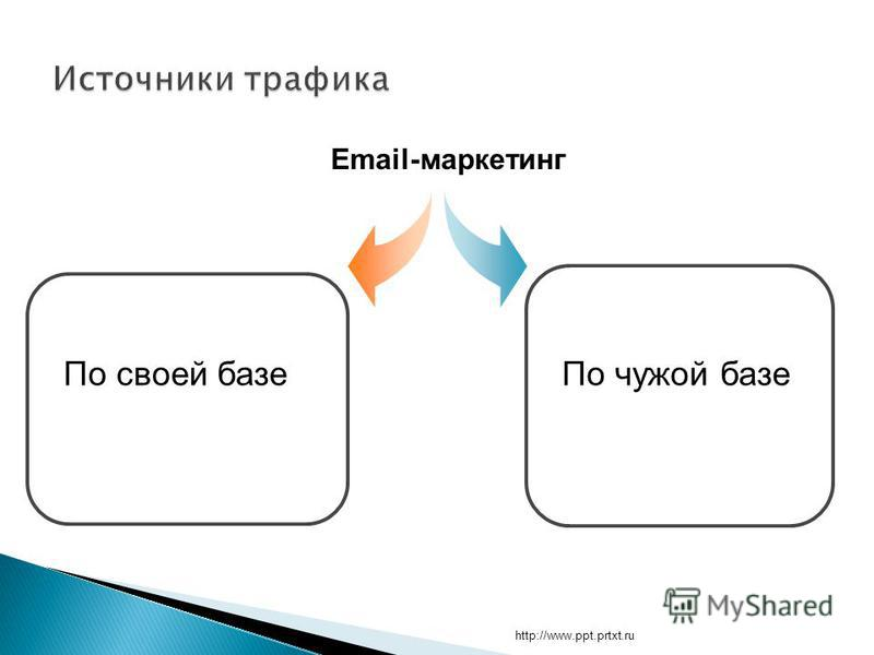 http://www.ppt.prtxt.ru Email-маркетинг По своей базе По чужой базе