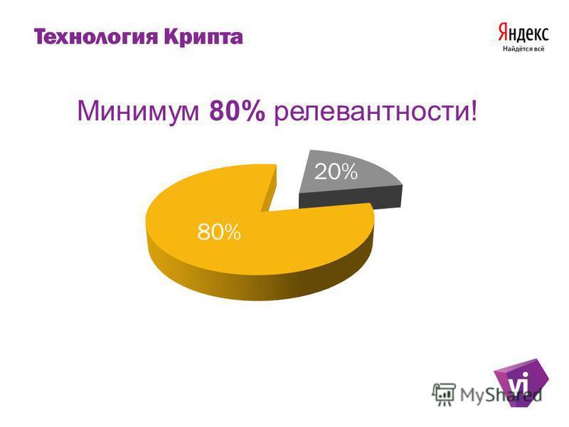 Минимум 80% релевантности! Технология Крипта