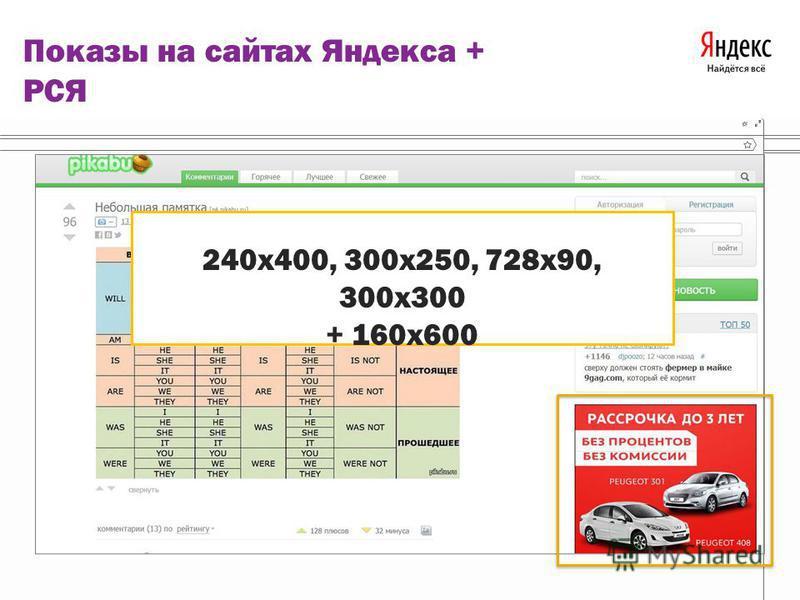 Показы на сайтах Яндекса + РСЯ 240 х 400, 300 х 250, 728 х 90, 300 х 300 + 160 х 600