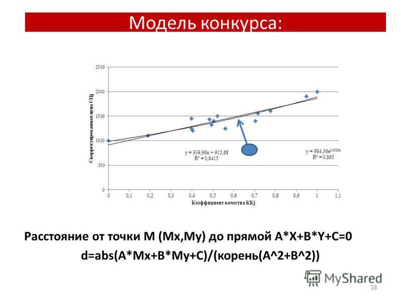 Модель конкурса: Расстояние от точки М (Мх,Мy) до прямой A*X+B*Y+C=0 d=abs(A*Mx+B*My+C)/(корень(A^2+B^2)) 18