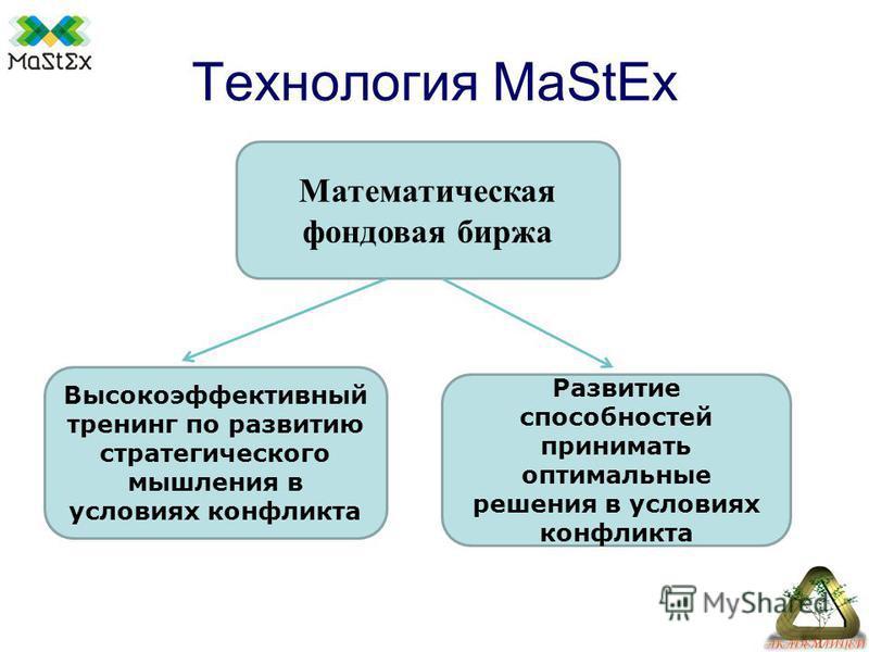 Технология MaStEx Математическая фондовая биржа Высокоэффективный тренинг по развитию стратегического мышления в условиях конфликта Развитие способностей принимать оптимальные решения в условиях конфликта