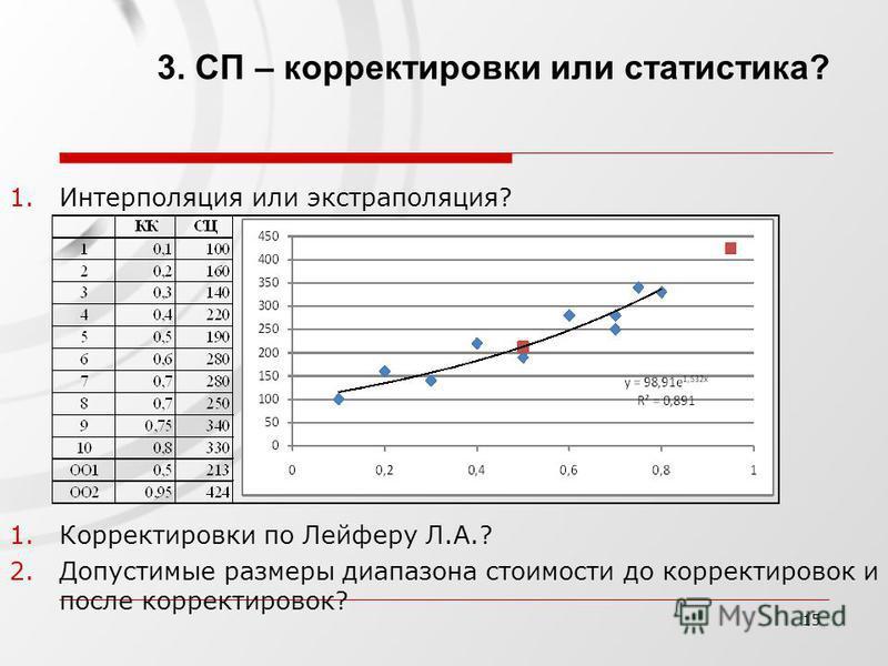 15 3. СП – корректировки или статистика? 1. Интерполяция или экстраполяция? 1. Корректировки по Лейферу Л.А.? 2. Допустимые размеры диапазона стоимости до корректировок и после корректировок?