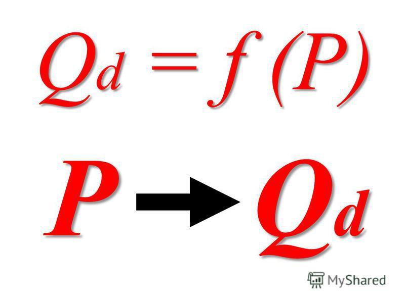 Qd = f (P) P Q d