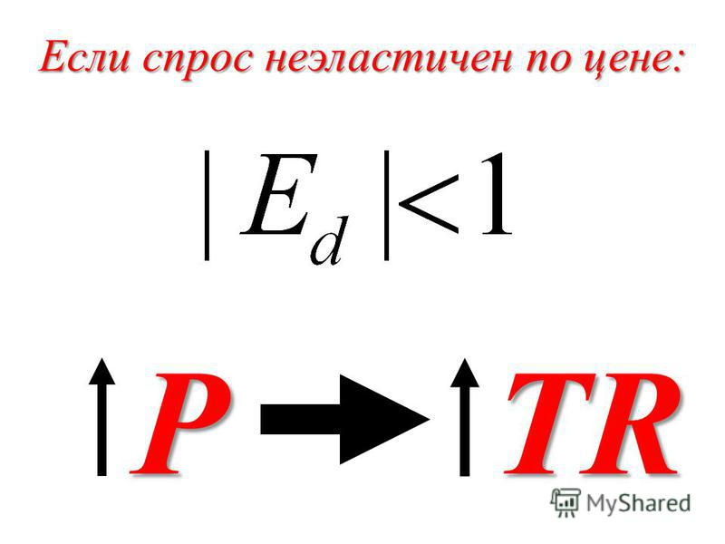 Если спрос неэластичен по цене: P TR P TR