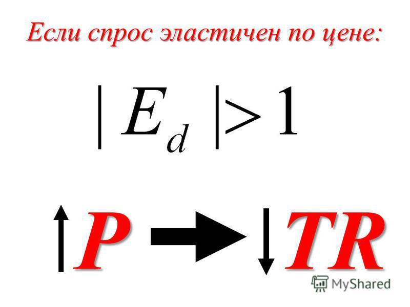 Если спрос эластичен по цене: P TR P TR