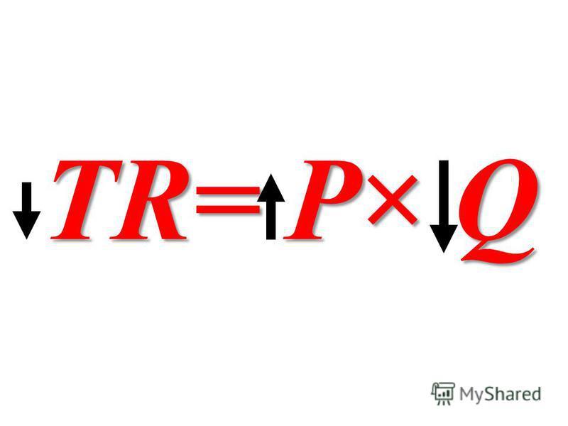 TR= P× Q
