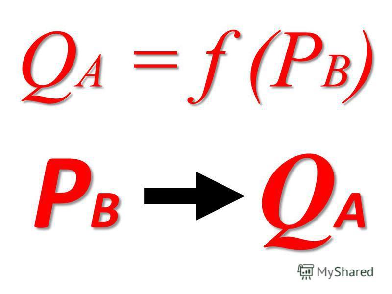 QА = f (РВ) Р В Q А