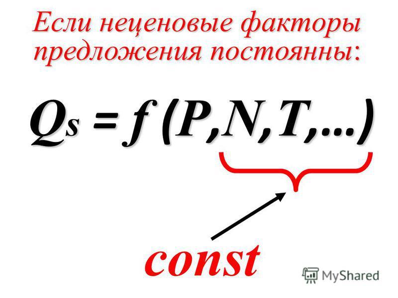 Если неценовые факторы предложения постоянны: Q s = f ( P, N, T,…) const