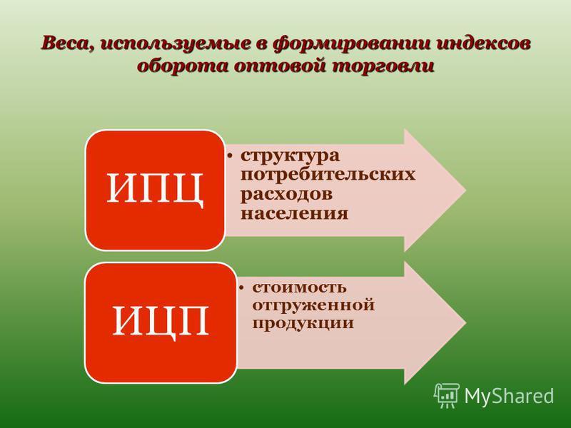 Веса, используемые в формировании индексов оборота оптовой торговли структура потребительских расходов населения ИПЦ стоимость отгруженной продукции ИЦП