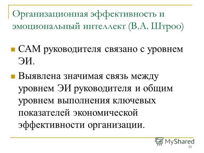 Высшая школа экономики, Москва, 2011 Выводы фото САМ руководителя связано с уровнем ЭИ. Выявлена значимая связь между уровнем ЭИ руководителя и общим уровнем выполнения ключевых показателей экономической эффективности организации. Организационная эфф