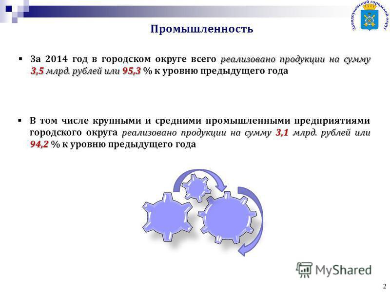2 реализовано продукции на сумму 3,1 млрд. рублей или 94,2 В том числе крупными и средними промышленными предприятиями городского округа реализовано продукции на сумму 3,1 млрд. рублей или 94,2 % к уровню предыдущего года 2 реализовано продукции на с